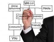 B2B运营干货:最全面的网站运营策划方案