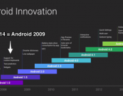谷歌反击苹果:别拽,IOS 8一些新功能我们几年前就有了