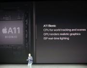 增强现实秀肌肉!它为新 iPhone 带来哪些厉害功能?