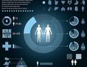 VR将会怎么改变医疗保健行业?