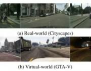 Petuum 新研究提出形义感知型 Grad-GAN :可基于虚拟游戏生成更具真实感的城市场景