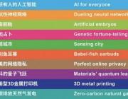 《麻省理工科技评论》评出全球十大突破性技术