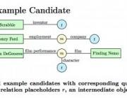 经典论文解读 | 基于 Freebase 的问答研究