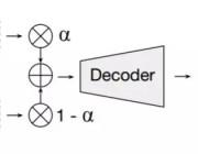 谷歌大脑提出对抗正则化方法,显著改善自编码器的泛化和表征学习能力