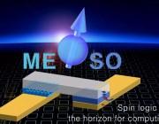 伯克利英特尔提出新型量子材料元器件或将颠覆CMOS时代